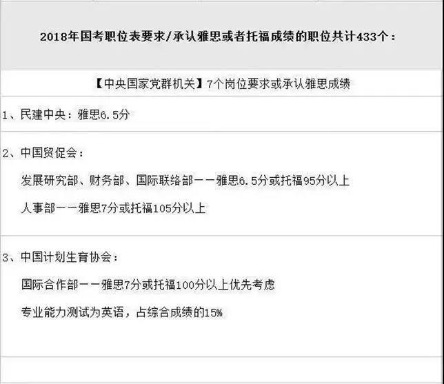 国考职位要求雅思托福成绩.jpg