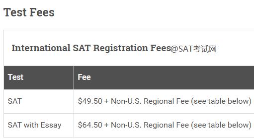 SAT考试费用